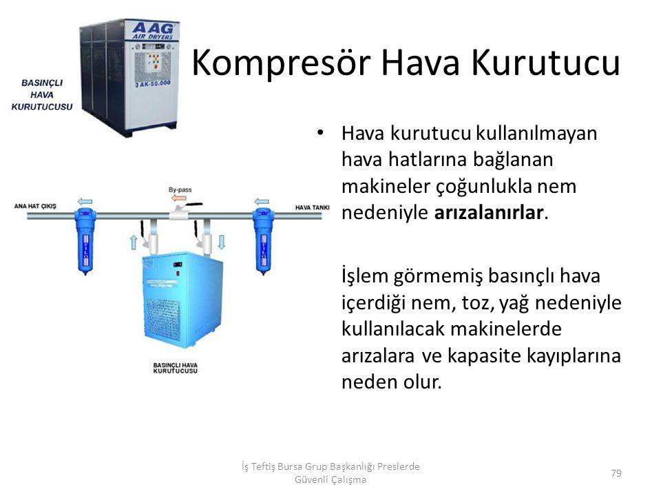 Kompresör Hava Kurutucu Hava kurutucu kullanılmayan hava hatlarına bağlanan makineler çoğunlukla nem nedeniyle arızalanırlar.