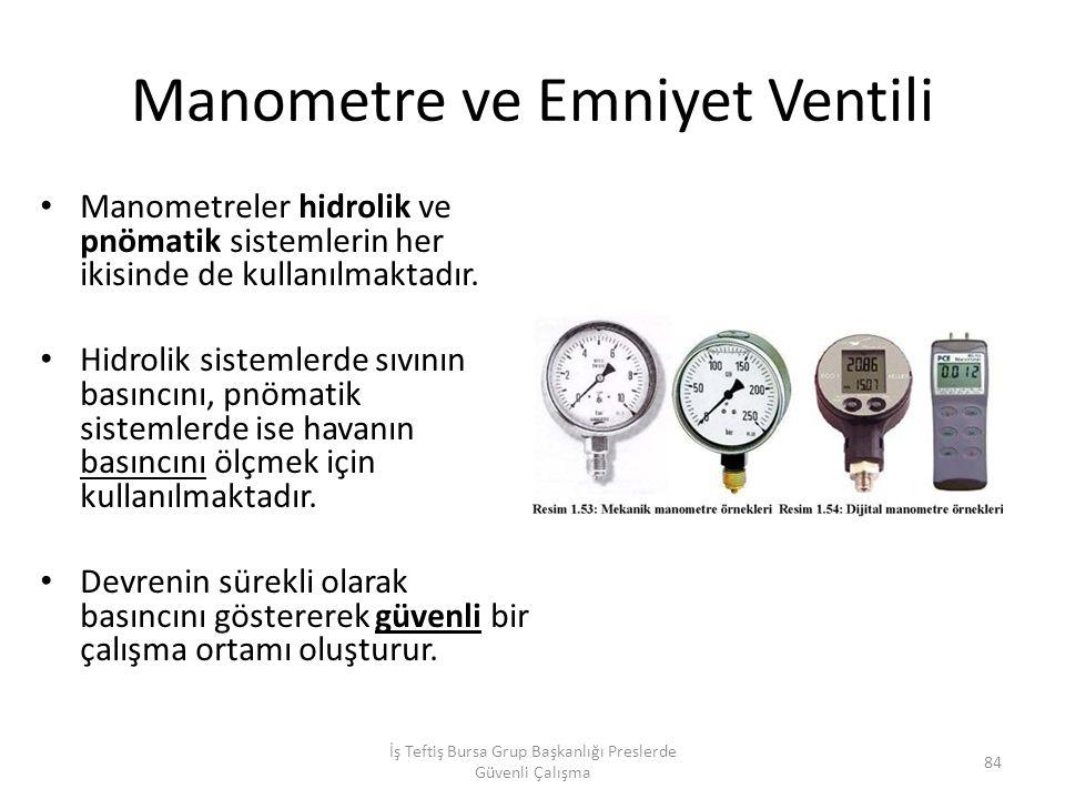 Manometre ve Emniyet Ventili Manometreler hidrolik ve pnömatik sistemlerin her ikisinde de kullanılmaktadır.