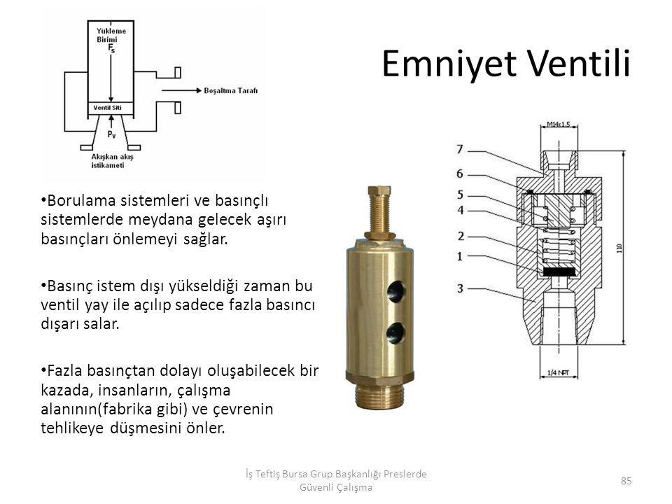 Emniyet Ventili Borulama sistemleri ve basınçlı sistemlerde meydana gelecek aşırı basınçları önlemeyi sağlar.