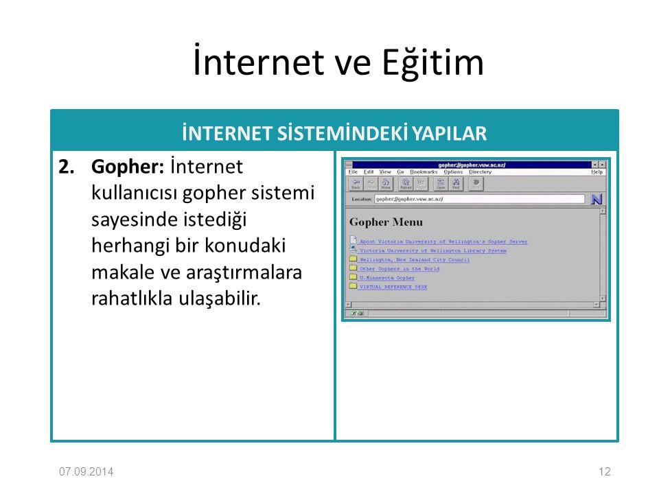 İnternet ve Eğitim İNTERNET SİSTEMİNDEKİ YAPILAR 2. Gopher: İnternet kullanıcısı gopher sistemi sayesinde istediği herhangi bir konudaki makale ve ara