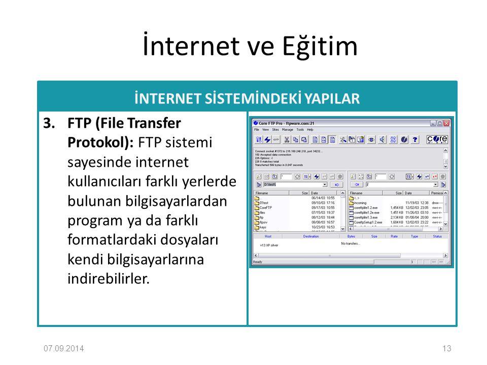 İnternet ve Eğitim İNTERNET SİSTEMİNDEKİ YAPILAR 3. FTP (File Transfer Protokol): FTP sistemi sayesinde internet kullanıcıları farklı yerlerde bulunan