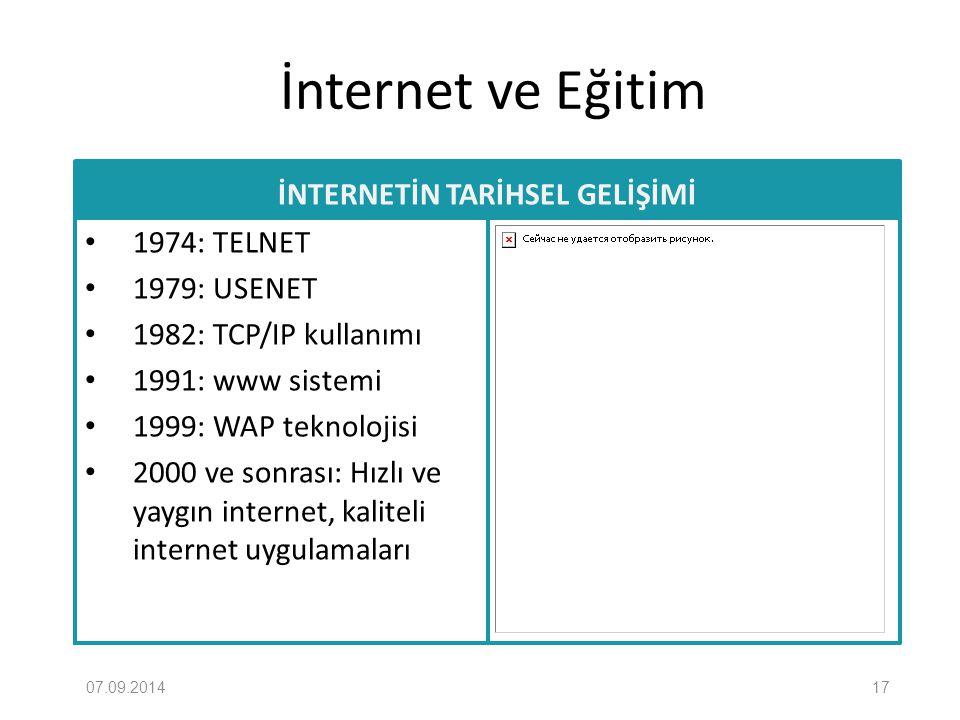 İnternet ve Eğitim İNTERNETİN TARİHSEL GELİŞİMİ 1974: TELNET 1979: USENET 1982: TCP/IP kullanımı 1991: www sistemi 1999: WAP teknolojisi 2000 ve sonra