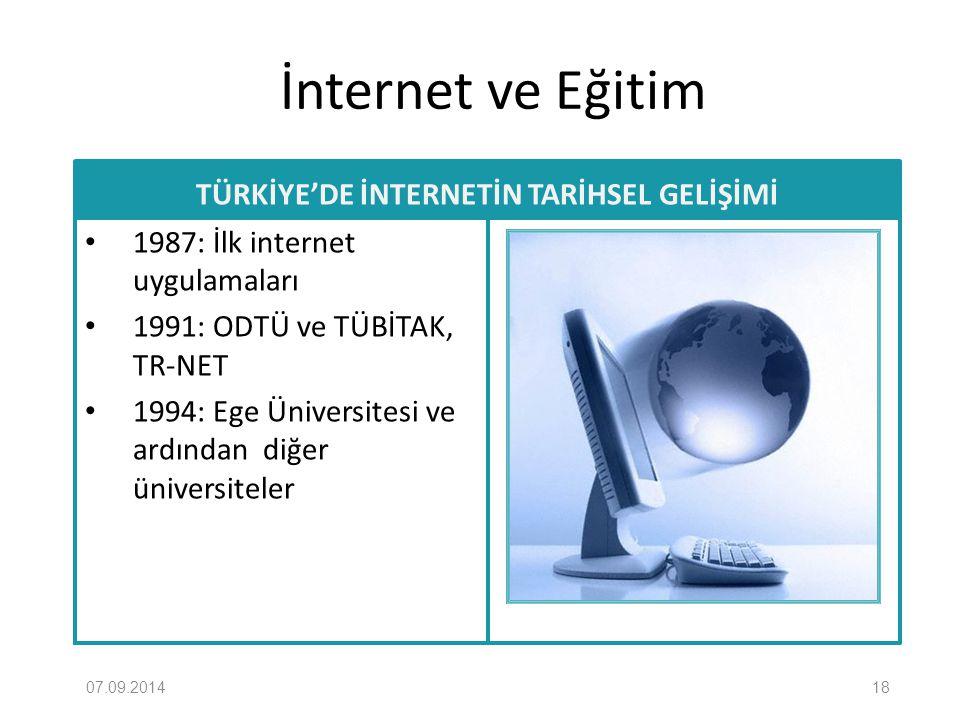 İnternet ve Eğitim TÜRKİYE'DE İNTERNETİN TARİHSEL GELİŞİMİ 1987: İlk internet uygulamaları 1991: ODTÜ ve TÜBİTAK, TR-NET 1994: Ege Üniversitesi ve ard