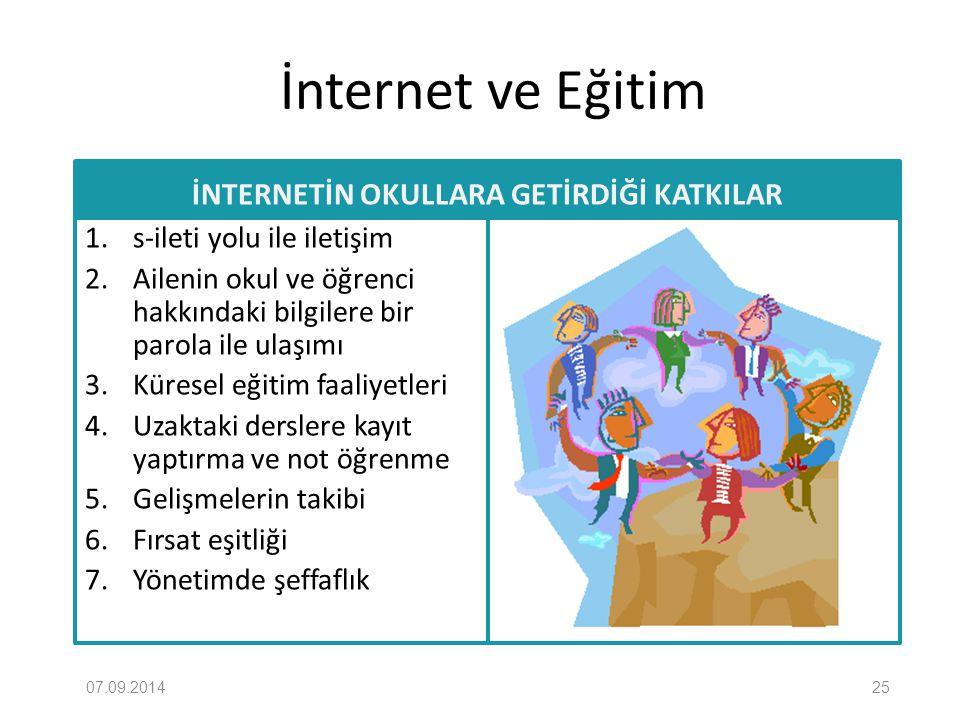 İnternet ve Eğitim İNTERNETİN OKULLARA GETİRDİĞİ KATKILAR 1. s-ileti yolu ile iletişim 2. Ailenin okul ve öğrenci hakkındaki bilgilere bir parola ile