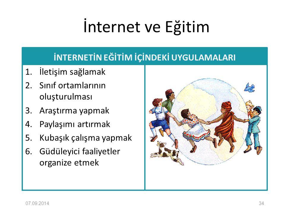 İnternet ve Eğitim İNTERNETİN EĞİTİM İÇİNDEKİ UYGULAMALARI 1. İletişim sağlamak 2. Sınıf ortamlarının oluşturulması 3. Araştırma yapmak 4. Paylaşımı a