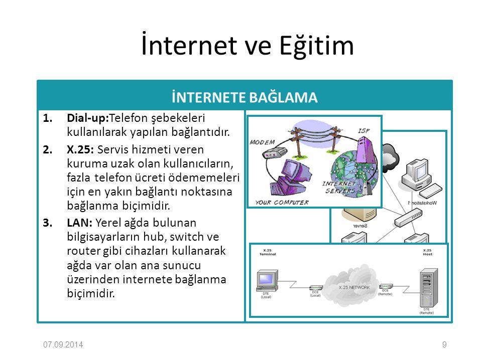 İnternet ve Eğitim İNTERNETE BAĞLAMA 1. Dial-up:Telefon şebekeleri kullanılarak yapılan bağlantıdır. 2. X.25: Servis hizmeti veren kuruma uzak olan ku