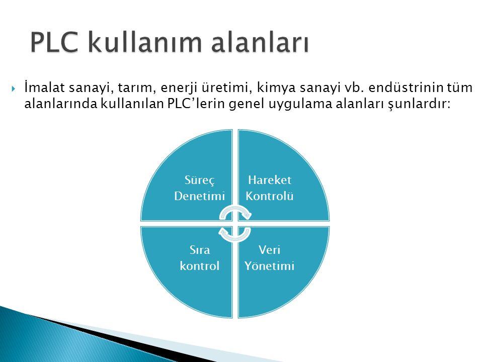  İmalat sanayi, tarım, enerji üretimi, kimya sanayi vb. endüstrinin tüm alanlarında kullanılan PLC'lerin genel uygulama alanları şunlardır: Süreç Den