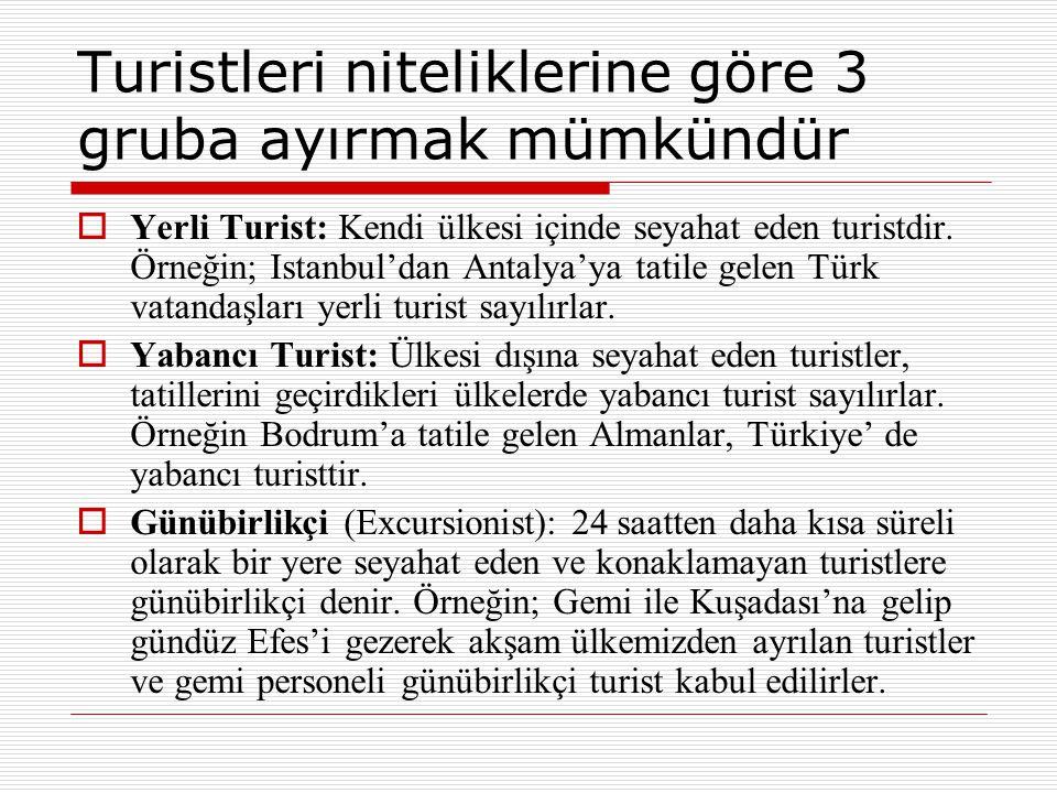 Turistleri niteliklerine göre 3 gruba ayırmak mümkündür  Yerli Turist: Kendi ülkesi içinde seyahat eden turistdir. Örneğin; Istanbul'dan Antalya'ya t