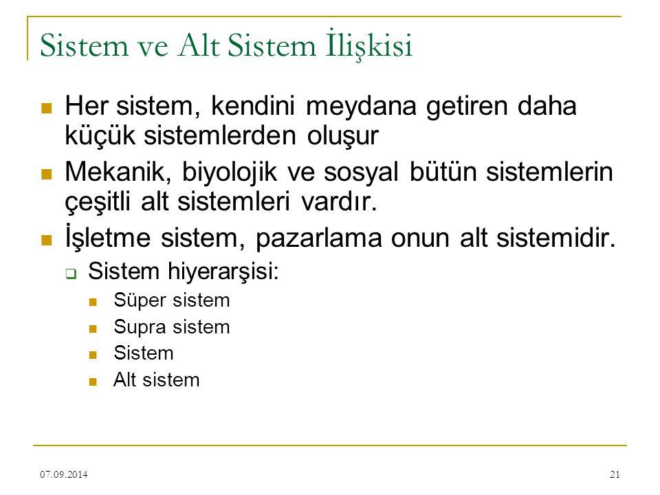 21 Sistem ve Alt Sistem İlişkisi Her sistem, kendini meydana getiren daha küçük sistemlerden oluşur Mekanik, biyolojik ve sosyal bütün sistemlerin çeş