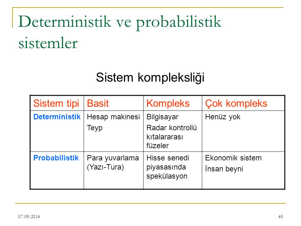 40 Deterministik ve probabilistik sistemler Sistem kompleksliği Sistem tipiBasitKompleksÇok kompleks DeterministikHesap makinesi Teyp Bilgisayar Radar