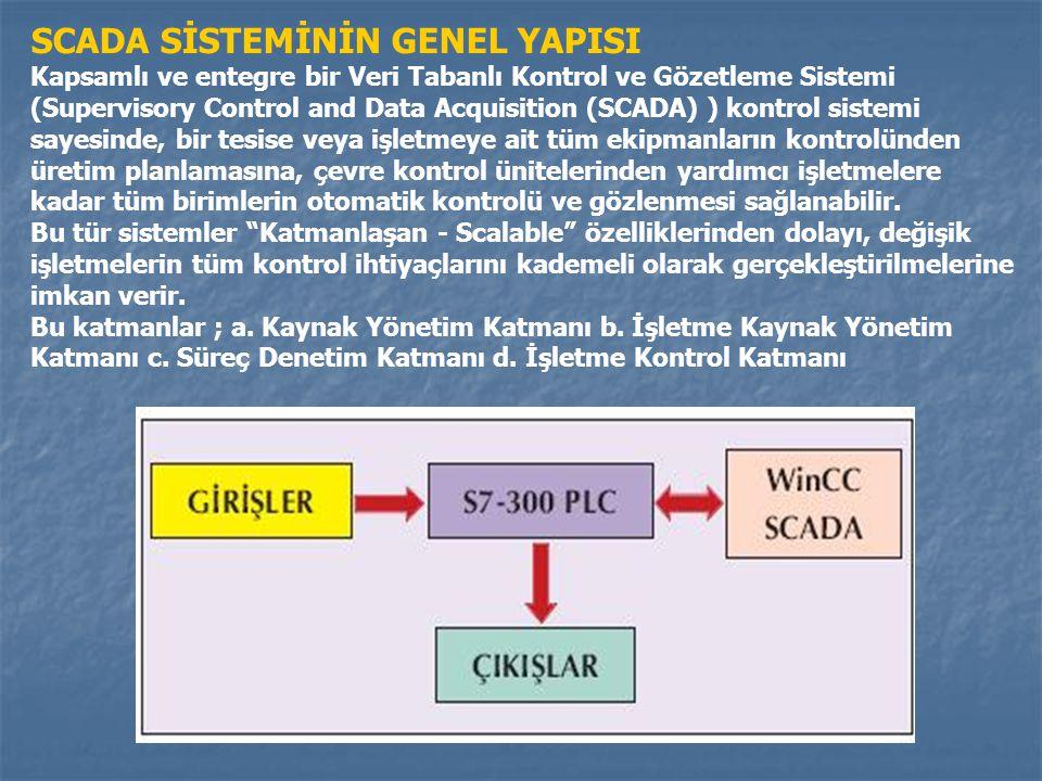 SCADA SİSTEMİNİN GENEL YAPISI Kapsamlı ve entegre bir Veri Tabanlı Kontrol ve Gözetleme Sistemi (Supervisory Control and Data Acquisition (SCADA) ) ko