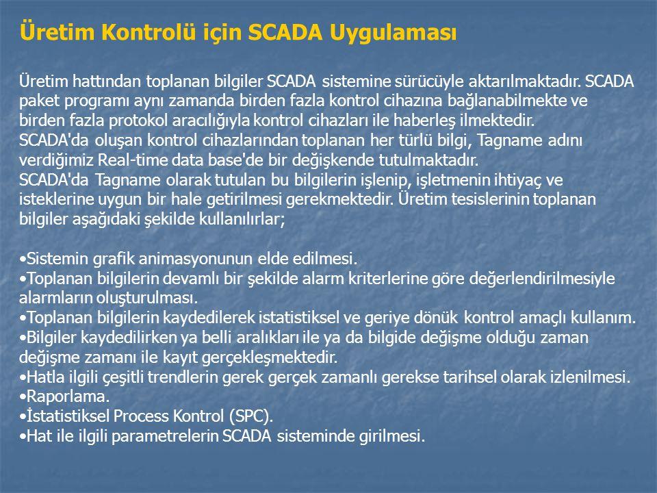 Üretim Kontrolü için SCADA Uygulaması Üretim hattından toplanan bilgiler SCADA sistemine sürücüyle aktarılmaktadır. SCADA paket programı aynı zamanda