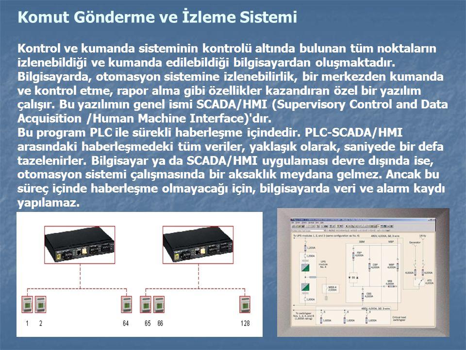 Komut Gönderme ve İzleme Sistemi Kontrol ve kumanda sisteminin kontrolü altında bulunan tüm noktaların izlenebildiği ve kumanda edilebildiği bilgisaya