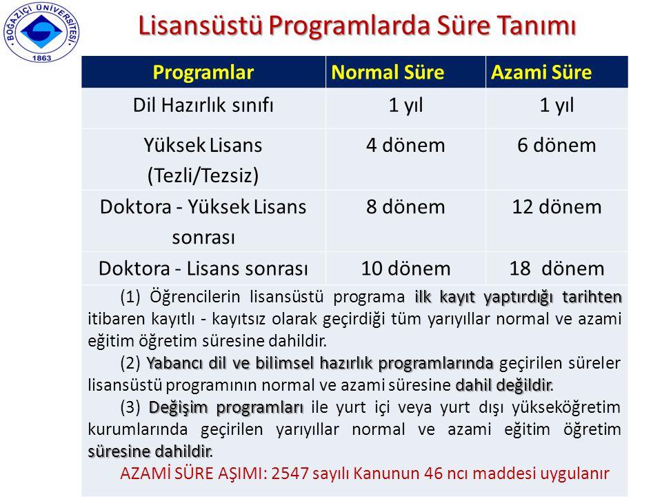 ProgramlarNormal SüreAzami Süre Dil Hazırlık sınıfı1 yıl Yüksek Lisans (Tezli/Tezsiz) 4 dönem6 dönem Doktora - Yüksek Lisans sonrası 8 dönem12 dönem D