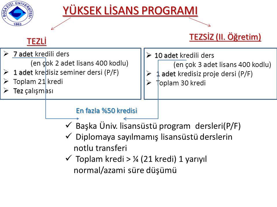 YÜKSEK LİSANS PROGRAMI TEZLİ TEZSİZ (II. Öğretim) 7 adet  7 adet kredili ders (en çok 2 adet lisans 400 kodlu) 1 adet  1 adet kredisiz seminer dersi