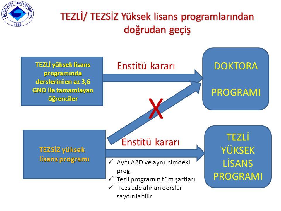 TEZLİ/ TEZSİZ Yüksek lisans programlarından doğrudan geçiş TEZLİ yüksek lisans programında derslerini en az 3,6 GNO ile tamamlayan öğrenciler DOKTORA