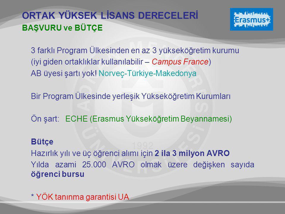 3 farklı Program Ülkesinden en az 3 yükseköğretim kurumu (iyi giden ortaklıklar kullanılabilir – Campus France) AB üyesi şartı yok! Norveç-Türkiye-Mak