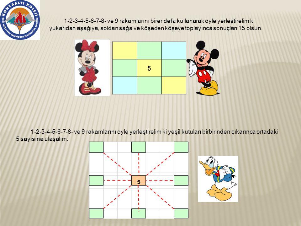 1-2-3-4-5-6-7-8- ve 9 rakamlarını birer defa kullanarak öyle yerleştirelim ki yukarıdan aşağıya, soldan sağa ve köşeden köşeye toplayınca sonuçları 15 olsun.