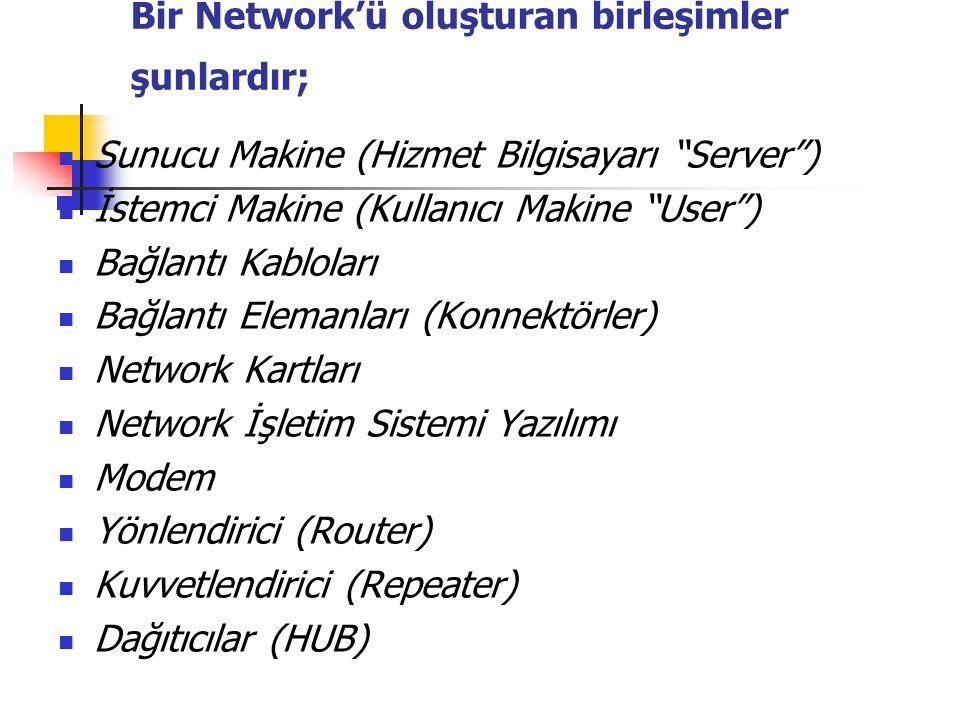 """Bir Network'ü oluşturan birleşimler şunlardır; Sunucu Makine (Hizmet Bilgisayarı """"Server"""") İstemci Makine (Kullanıcı Makine """"User"""") Bağlantı Kabloları"""