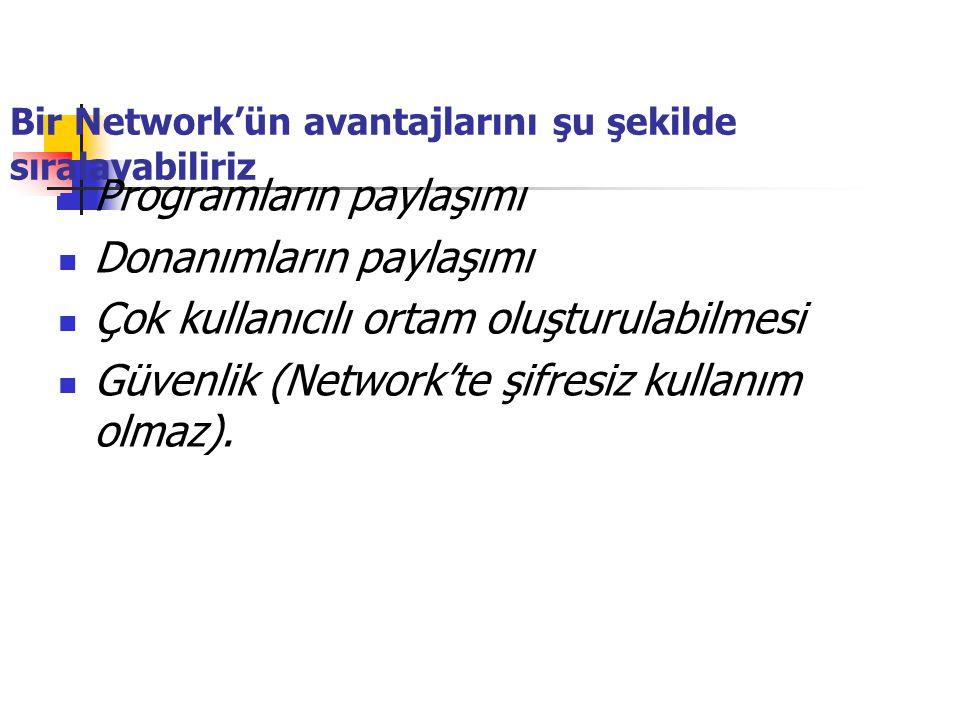 Bir Network'ün avantajlarını şu şekilde sıralayabiliriz Programların paylaşımı Donanımların paylaşımı Çok kullanıcılı ortam oluşturulabilmesi Güvenlik