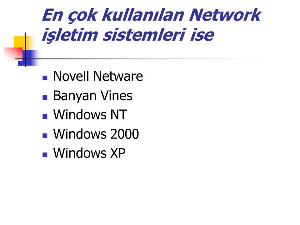 En çok kullanılan Network işletim sistemleri ise Novell Netware Banyan Vines Windows NT Windows 2000 Windows XP