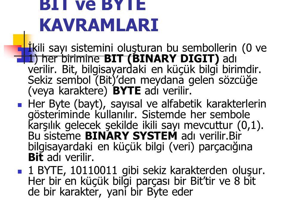 BİT ve BYTE KAVRAMLARI İkili sayı sistemini oluşturan bu sembollerin (0 ve 1) her birimine BIT (BINARY DIGIT) adı verilir. Bit, bilgisayardaki en küçü