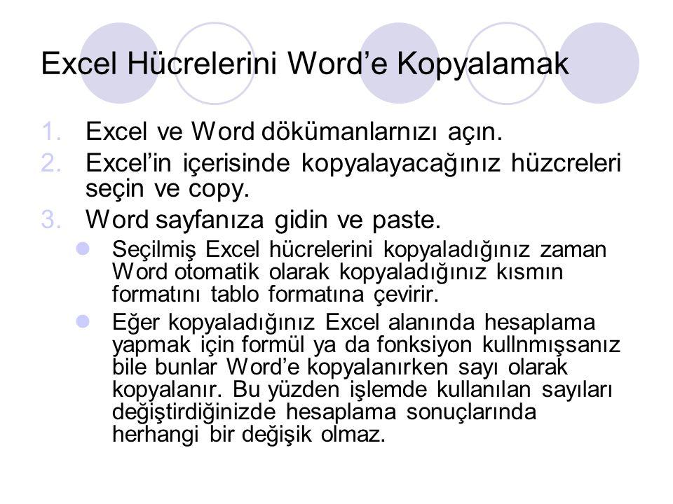 Excel Hücrelerini Word'e Kopyalamak 1.Excel ve Word dökümanlarnızı açın. 2.Excel'in içerisinde kopyalayacağınız hüzcreleri seçin ve copy. 3.Word sayfa