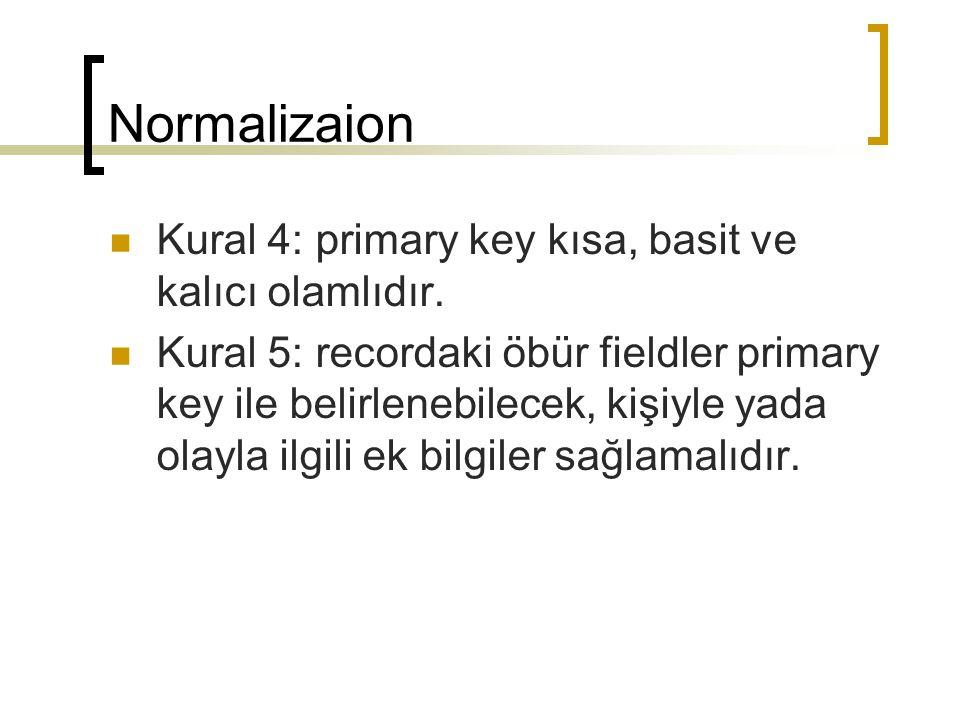 Normalizaion Kural 4: primary key kısa, basit ve kalıcı olamlıdır.