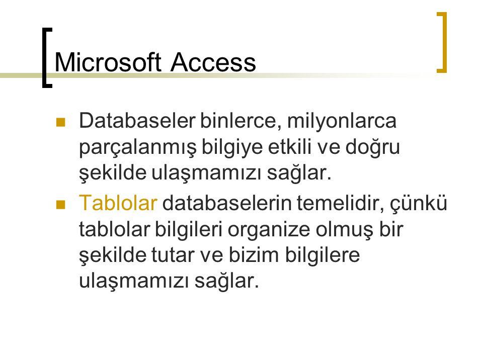 Microsoft Access Her tablo birbiriyle ilgili olan bilgileri tutar.