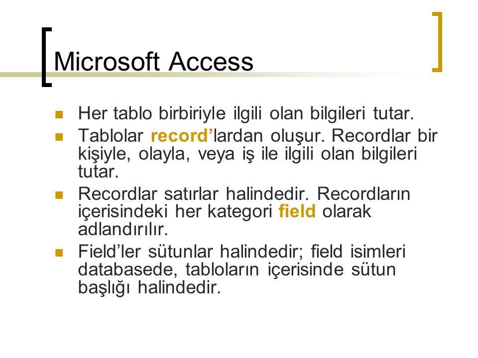 Microsoft Access Microsoft Access'i başlatmak;  Start  programs  Microsoft Access.