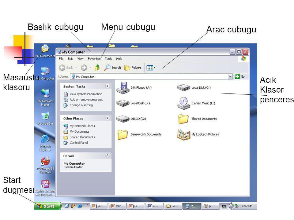 Baslık cubuguMenu cubugu Acık Klasor penceresı Arac cubugu Masaustu klasoru Start dugmesi