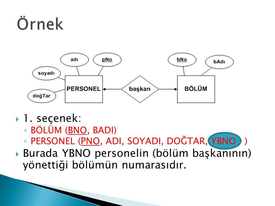  1. seçenek: ◦ BÖLÜM (BNO, BADI) ◦ PERSONEL (PNO, ADI, SOYADI, DOĞTAR, YBNO )  Burada YBNO personelin (bölüm başkanının) yönettiği bölümün numarasıd