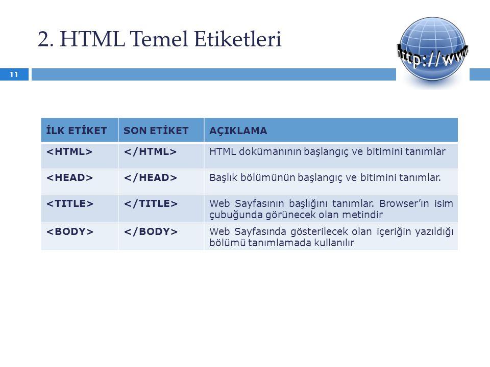 2. HTML Temel Etiketleri İLK ETİKETSON ETİKETAÇIKLAMA HTML dokümanının başlangıç ve bitimini tanımlar Başlık bölümünün başlangıç ve bitimini tanımlar.