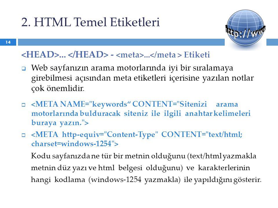 2. HTML Temel Etiketleri... -... Etiketi  Web sayfanızın arama motorlarında iyi bir sıralamaya girebilmesi açısından meta etiketleri içerisine yazıla