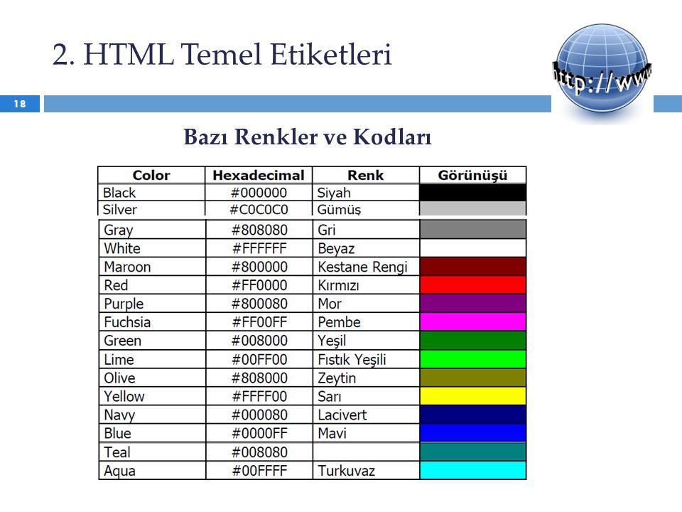 2. HTML Temel Etiketleri Bazı Renkler ve Kodları 18