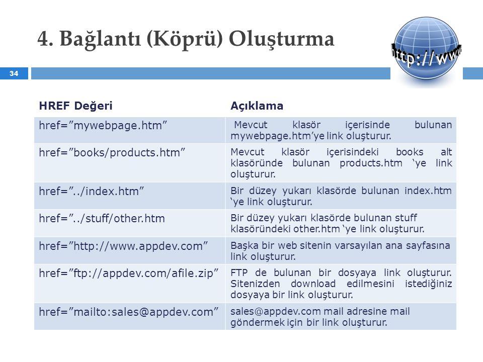 """4. Bağlantı (Köprü) Oluşturma HREF DeğeriAçıklama href=""""mywebpage.htm"""" Mevcut klasör içerisinde bulunan mywebpage.htm'ye link oluşturur. href=""""books/p"""
