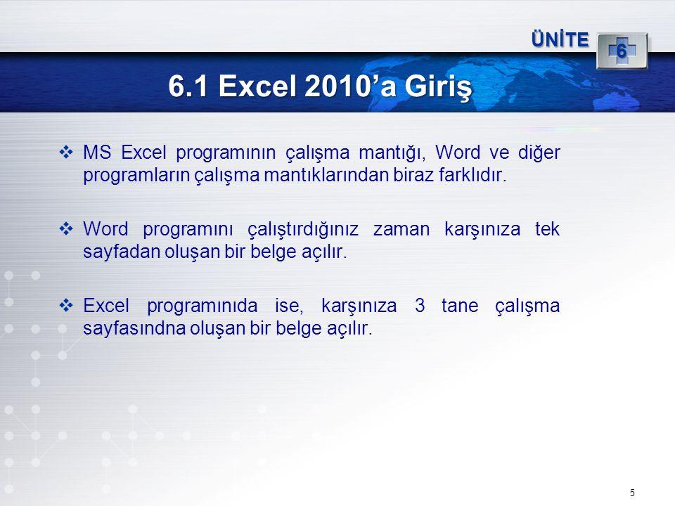 5 6.1 Excel 2010'a Giriş ÜNİTE 6  MS Excel programının çalışma mantığı, Word ve diğer programların çalışma mantıklarından biraz farklıdır.  Word pro