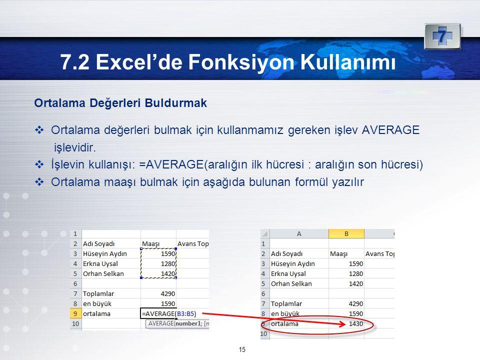 Ortalama Değerleri Buldurmak  Ortalama değerleri bulmak için kullanmamız gereken işlev AVERAGE işlevidir.
