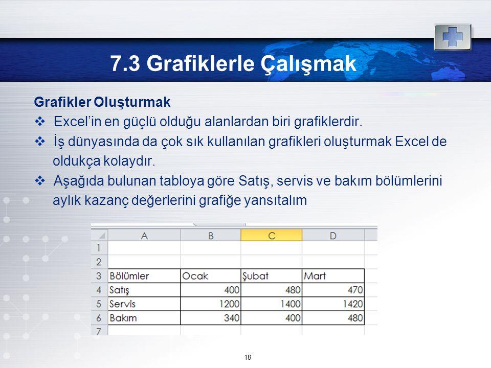 Grafikler Oluşturmak  Excel'in en güçlü olduğu alanlardan biri grafiklerdir.