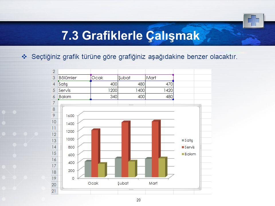  Seçtiğiniz grafik türüne göre grafiğiniz aşağıdakine benzer olacaktır.