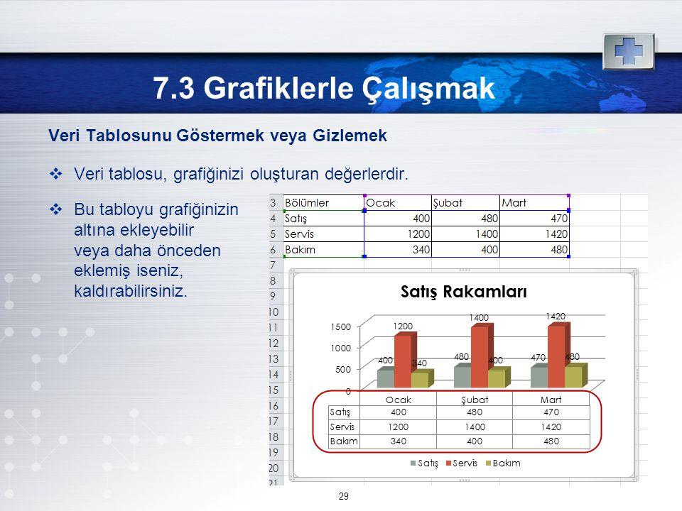 Veri Tablosunu Göstermek veya Gizlemek  Veri tablosu, grafiğinizi oluşturan değerlerdir.