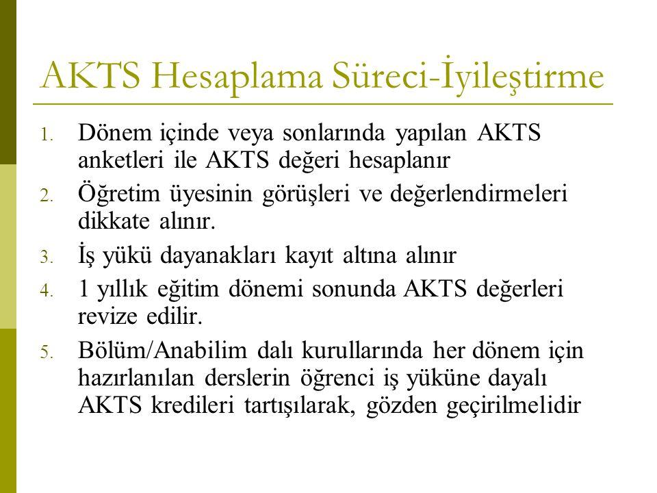 AKTS Hesaplama Süreci-İyileştirme 1. Dönem içinde veya sonlarında yapılan AKTS anketleri ile AKTS değeri hesaplanır 2. Öğretim üyesinin görüşleri ve d