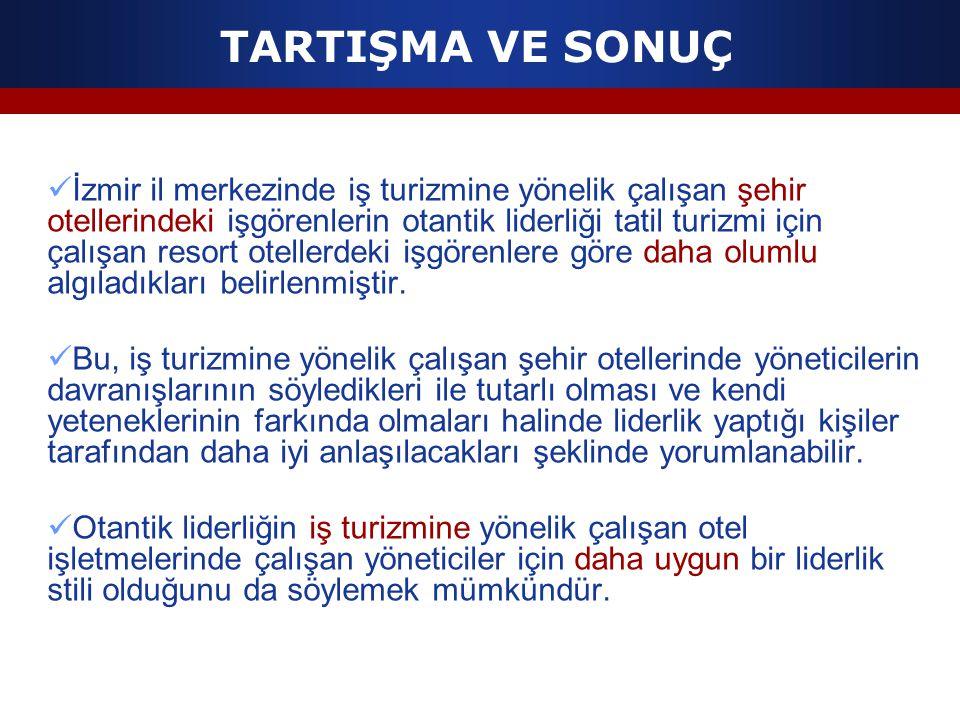 TARTIŞMA VE SONUÇ İzmir il merkezinde iş turizmine yönelik çalışan şehir otellerindeki işgörenlerin otantik liderliği tatil turizmi için çalışan resor