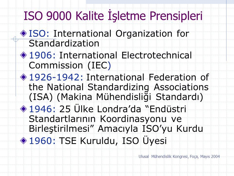 ISO 9000 Kalite İşletme Prensipleri ISO: International Organization for Standardization 1906: International Electrotechnical Commission (IEC) 1926-194