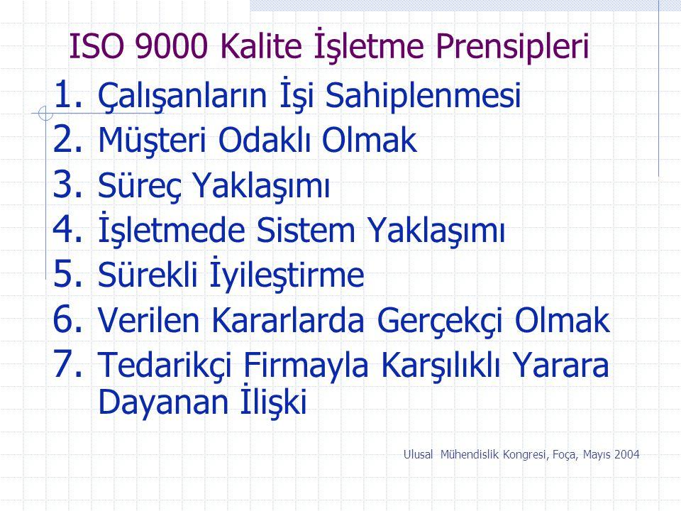 ISO 9000 Kalite İşletme Prensipleri 1. Çalışanların İşi Sahiplenmesi 2. Müşteri Odaklı Olmak 3. Süreç Yaklaşımı 4. İşletmede Sistem Yaklaşımı 5. Sürek