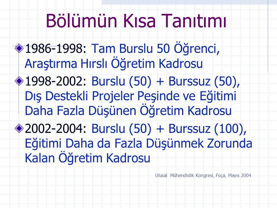 Bölümün Kısa Tanıtımı Ulusal Mühendislik Kongresi, Foça, Mayıs 2004 1986-1998: Tam Burslu 50 Öğrenci, Araştırma Hırslı Öğretim Kadrosu 1998-2002: Burs