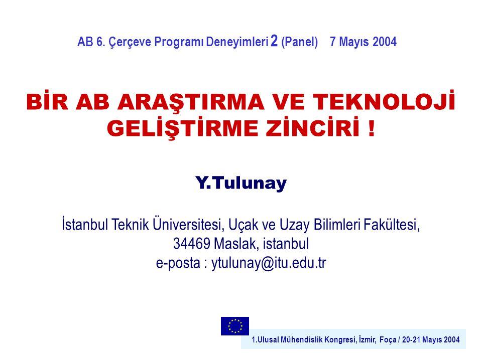 1.Ulusal Mühendislik Kongresi, İzmir, Foça / 20-21 Mayıs 2004 ARAŞTIRMA TEKNOLOJİ VE GELİŞTİRME (Ar-T-Ge) DESTEĞİNE İLİŞKİN BİR FP6 PROJE DEĞERLENDİRME, İZLEME DENEYİMİ Y.Tulunay İstanbul Teknik Üniversitesi, Uçak ve Uzay Bilimleri Fakültesi, 34469 Maslak, istanbul e-posta : ytulunay@itu.edu.tr 2 AB 6.