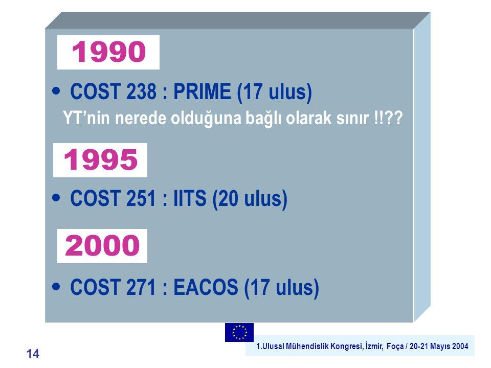1.Ulusal Mühendislik Kongresi, İzmir, Foça / 20-21 Mayıs 2004 14 COST 238 : PRIME (17 ulus) YT'nin nerede olduğuna bağlı olarak sınır !! .