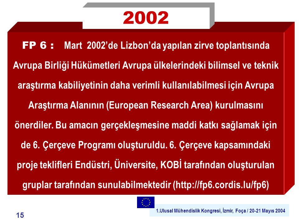 15 FP 6 : Mart 2002'de Lizbon'da yapılan zirve toplantısında Avrupa Birliği Hükümetleri Avrupa ülkelerindeki bilimsel ve teknik araştırma kabiliyetinin daha verimli kullanılabilmesi için Avrupa Araştırma Alanının (European Research Area) kurulmasını önerdiler.