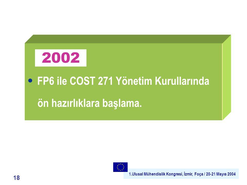 1.Ulusal Mühendislik Kongresi, İzmir, Foça / 20-21 Mayıs 2004 18 FP6 ile COST 271 Yönetim Kurullarında ön hazırlıklara başlama.
